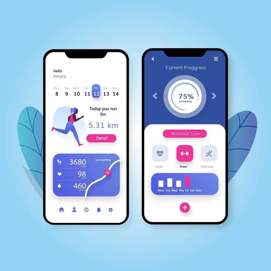 Health & Fitness On-Demand App case study